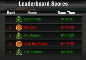 LeaderboardRace